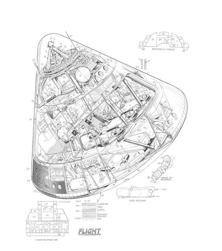 nasa-apollo-lunar-module-cutaway-drawing.jpg (3200×3619)