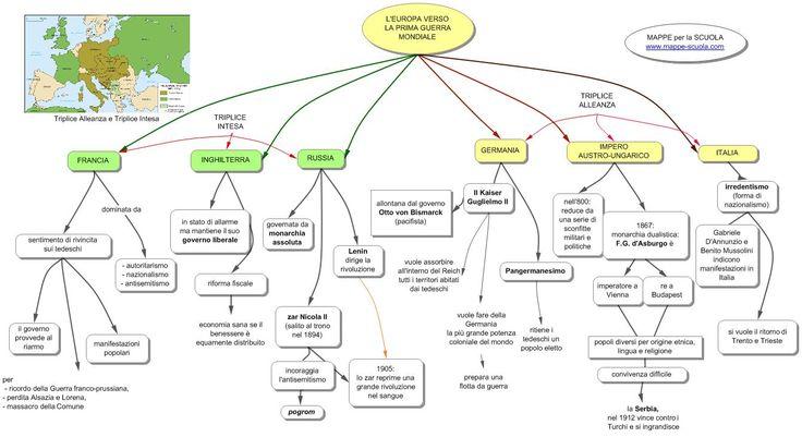MAPPE per la SCUOLA: L'EUROPA VERSO LA PRIMA GUERRA MONDIALE