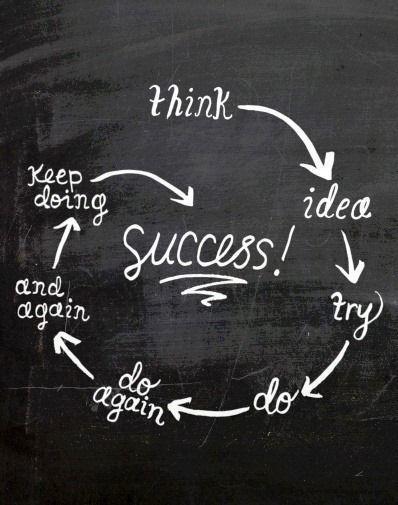 callmescrounger:  Study Motivation | via Tumblr on We Heart It.