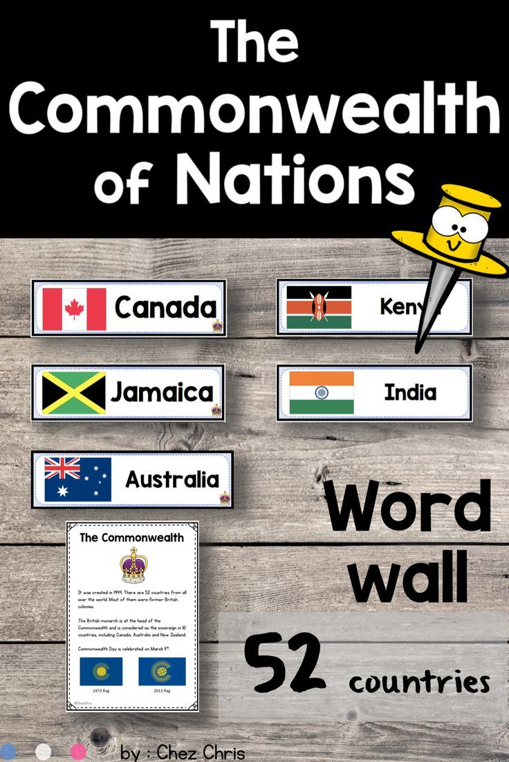 Word wall : the Commonwealth of Nations. 52 labels ready to print and get displayed when students have a project on the Commonwealth.