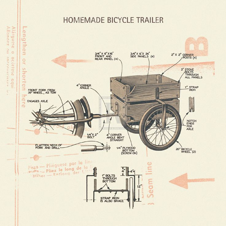 22 best images about carriole de luxe on Pinterest | Diy wall, Bike ...