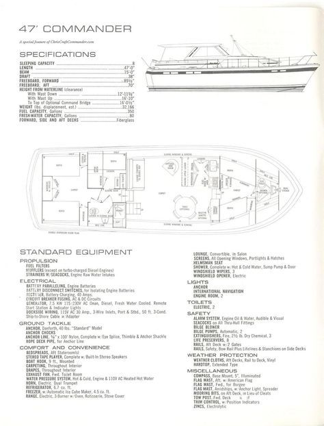 1972 47 chris craft commander specs and floorplan marine pinterest rh sk pinterest com