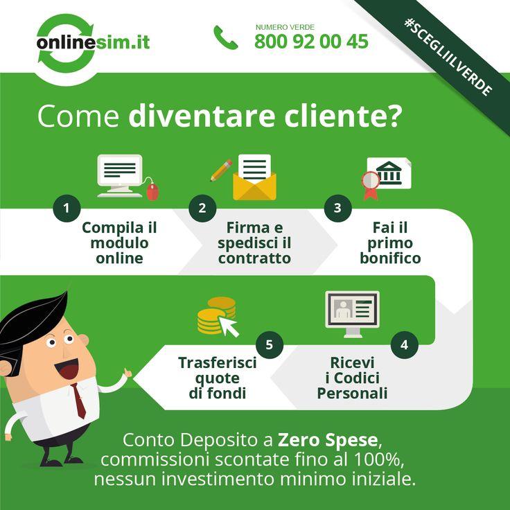 Diventare cliente Online Sim è semplice, veloce, conveniente e in pochissimo tempo sei subito operativo. Scopri come!