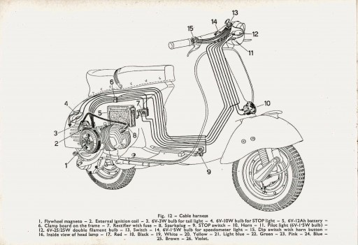 14 best Vintage Scooter Photos images on Pinterest
