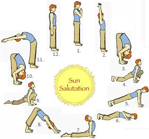 Best Yoga for Stomach bloating/digestion : urya Namaskara (Sun Salutation) -  it is a prayer in motion that includes a sequence of 12 postures performed continuously in conjunction with synchronized breathing. Each pose offsets the previous one and produces a balance between extensions and flexions. It has a lot of benefits.