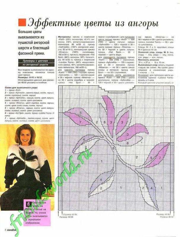 http://knits4kids.com/ru/collection-ru/library-ru/album-view?aid=15460
