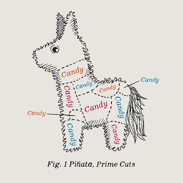 Pi Ata Butcher Diagram Vector Illustration T Shirt On