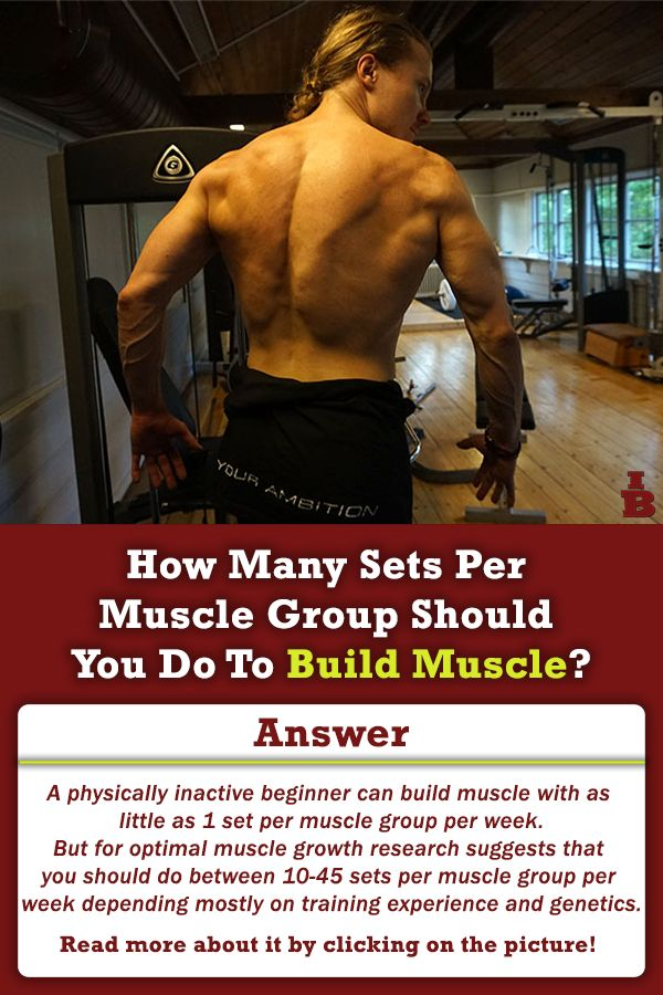 How Many Sets Per Muscle Group Should You Do To Build Muscle Iron Built Fitness Muscle Groups Build Muscle Muscle
