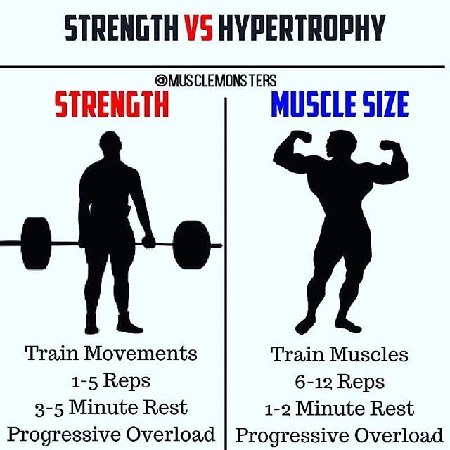 Strength VS Size by @musclemonsters  _  If you want to build muscle youve got to gain strength. Conversely the more muscle you build the stronger youll become. That said however if the main goal is strength then the principles may differ slightly than if the goal were to maximize muscle growth. but not by much.  _  Its an irrefutable fact that we can gain strength faster when using heavier loads when compared to lighter weights so it makes sense that if the main goal is to get stronger you…