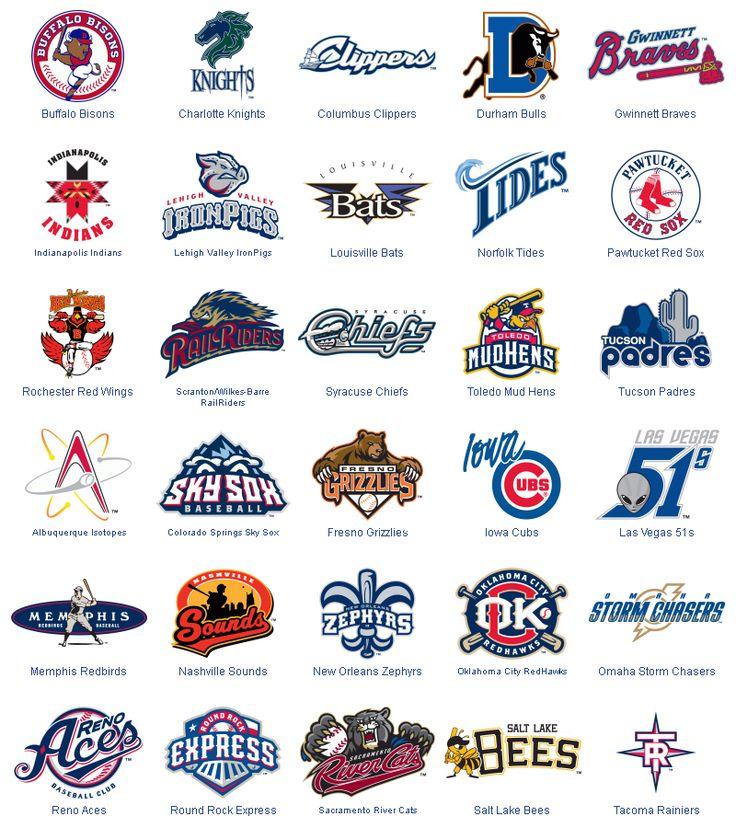 all of the triplea baseball logos baseball pinterest