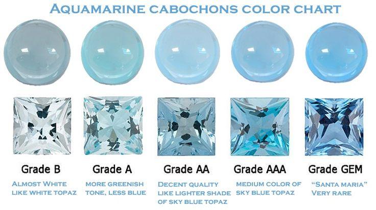 Aquamarines aquamarine stone and aquamarine colour on pinterest