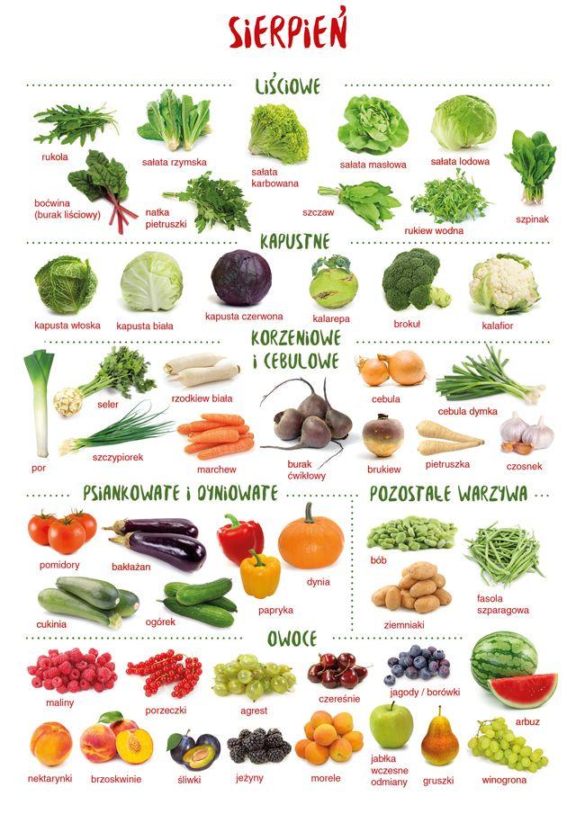 Lista graficzna sierpniowych warzyw i owoców do pobrania i wydrukowania. Byłem przekonany, że lipiec to