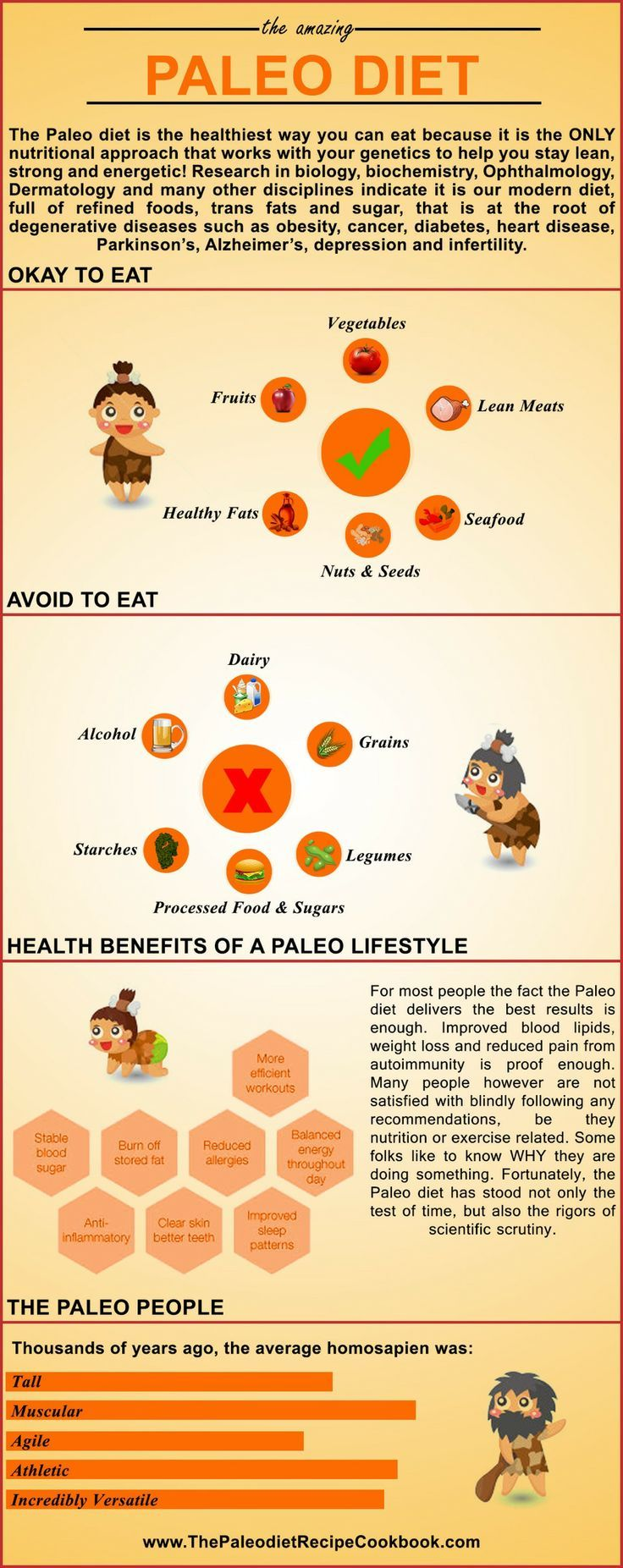 The Paleo Diet Has Many Health Benefits Including Weight Loss