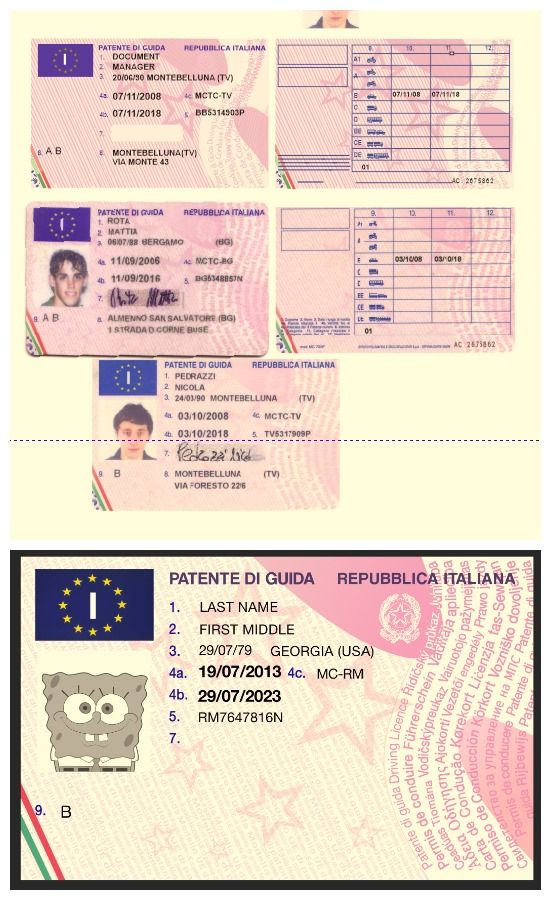 Italy Driving License PSD CDR Template | PSD Templates in 2019