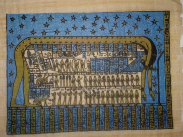 Ancient Egyptian Papyrus the first form of Paper that caused a huge revolution in civilisation.. Papyrus is made the exact same way as 5000BC and depicts a Scene from Ancient Egypt  https://www.etsy.com/shop/HistoryDirect?