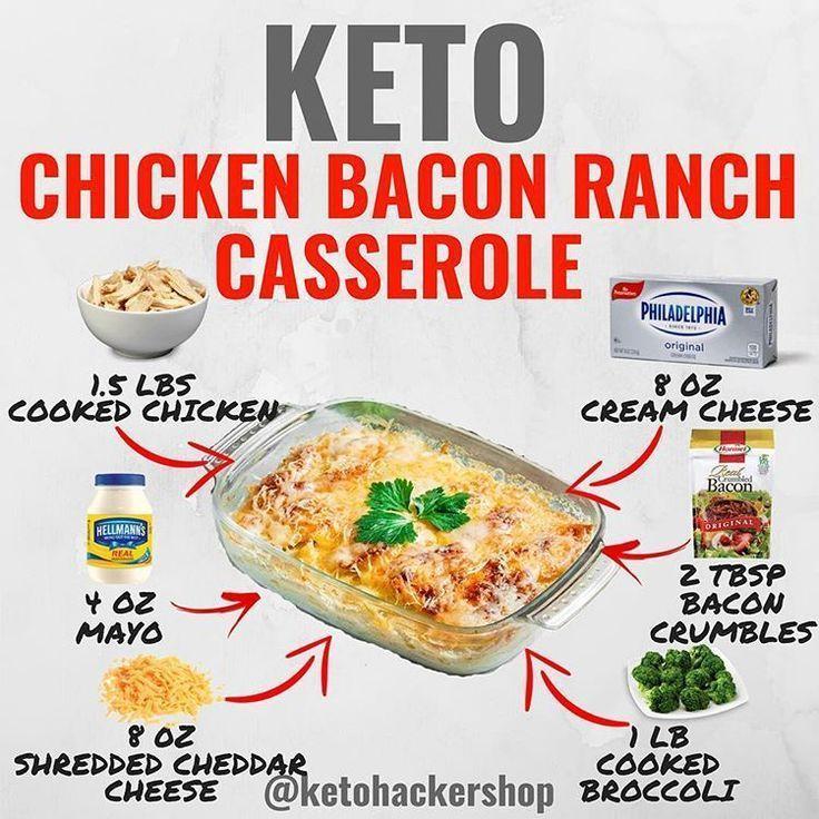 Casserole Ranch Au Bacon Et Au Poulet Keto Voici Une Recette Delicieuse Pour Un Poulet Keto Recettes Saines Keto Diet Recipes Keto Meal Plan Keto Recipes Easy