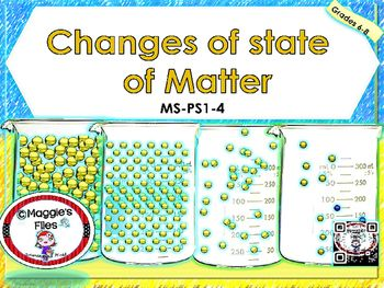 The 25 best ms power point presentation ideas on pinterest ms changes of state ms ps1 4 toneelgroepblik Gallery