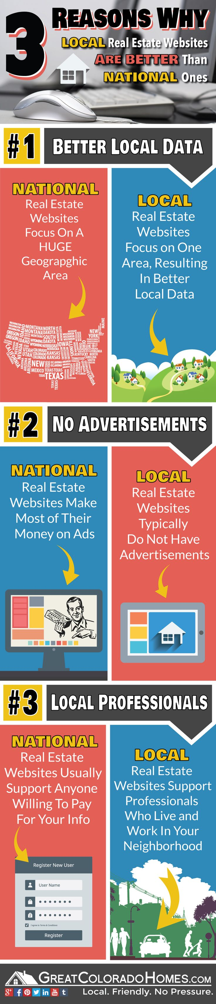 3 reasons why local real estate websites are better than the larger national websites http
