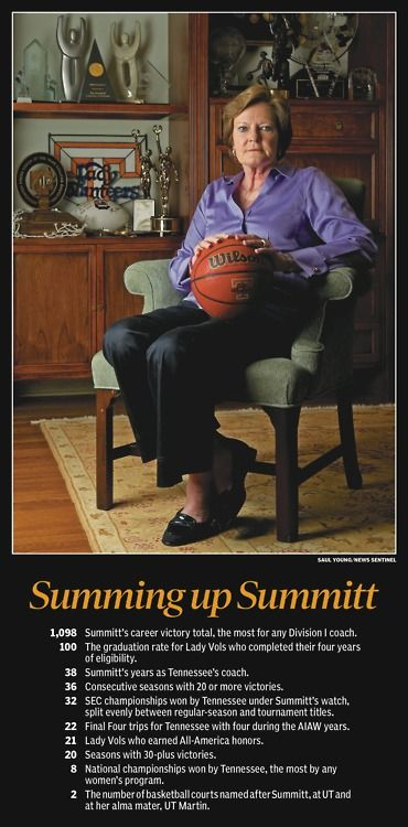 Sum It Up is a great book about one of the best coaches ever, Pat Summit.  Any female athlete will appreciate it, as well as her parents.