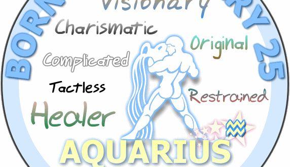 366 Zodiac Birthday Horoscopes