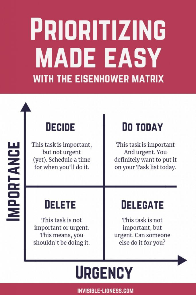 Learn how to increase productivity to reach your g…