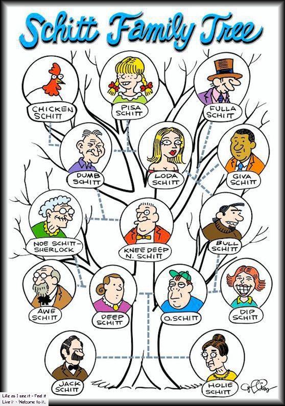 Something is. dick family genealogy