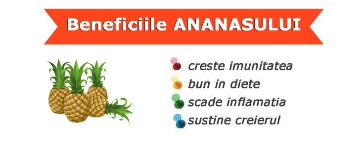 Ananasul: beneficii minunate pentru sanatate