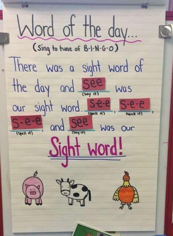 Kindergarten_Anchor_Chart_Sight_Words