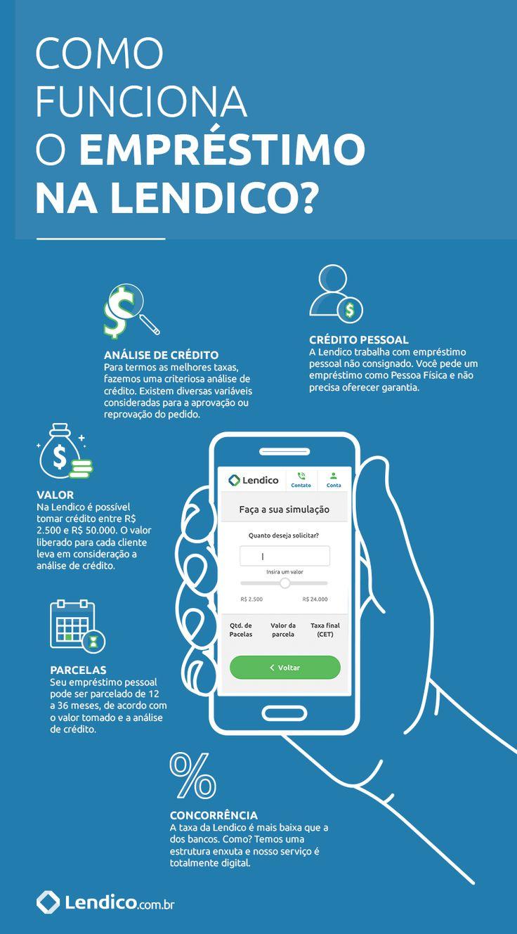 Saiba como funciona o Empréstimo na Lendico