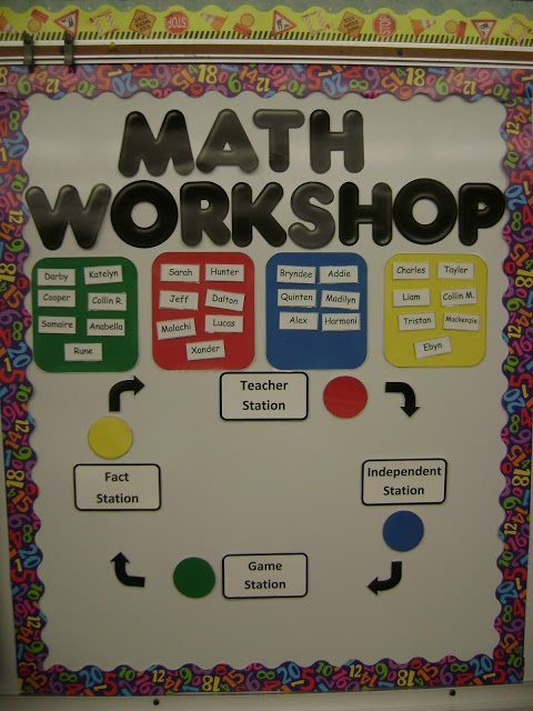 Math Workshop Adventures: math workshop board