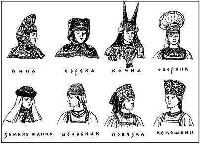 Russian headdresses (Kika, Soroka, Kichka, Sbornik, Zimnyaya Shapka, Volochik, Povyazka, Kokoshnik)