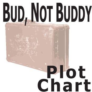 essay writing tips to bud not buddy book report essay bud not buddy essay 5paragraph essay bud not buddy
