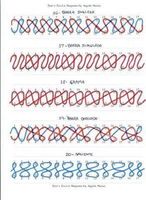 Crear con hilos...: Nuevas puntadas para el telar azteca...
