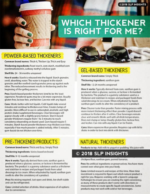 Handout Which Thickener Is Right For Me Dysphagia Y Things