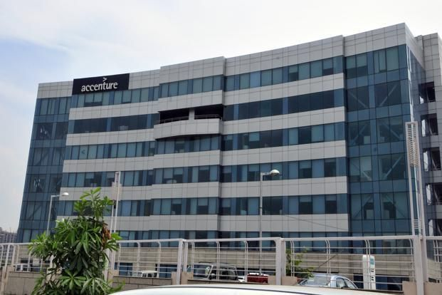Accenture Off-Campus Drive for Fresher