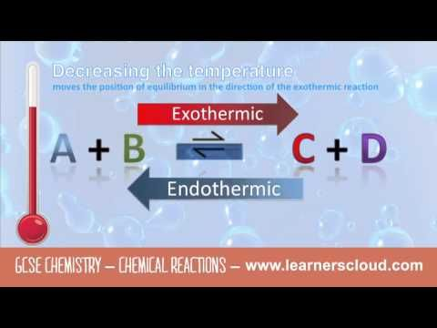 GCSE Chemistry module: Chemical Reactions By the end of the topic you will have covered: - Reversible reactions - Making ammonia (Haber process) GCSE revision videos and apps from LearnersCloud: http://www.learnerscloud.com/student/products/gcse-chemistry To find out more and to start a free trial visit: http://www.learnerscloud.com/student/home/gcse/gcse-revision
