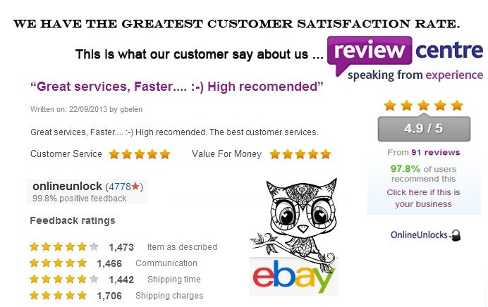 We have the greatest customer satisfaction rate considering our reviews on review centre, ebay  Check it on onlineunlocks.com