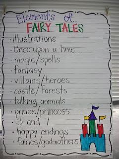 fairy tales unit: Folktale, App Store, Elements Anchors, Fairy Tales, Tales Elements, Fairies Tales United, Fairytales, Tales Anchors, Anchors Charts