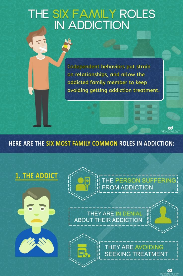 Learn about the six family roles in addiction: https://www.addictions.com/news/take-warning-of-these-6-family-roles-in-addiction/