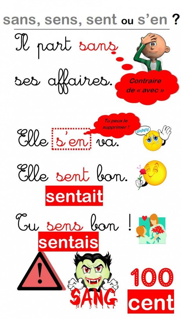 Une affiche pour les homophones sans, s'en, sent, sens, sang et cent | MA MAITRESSE DE CM1-CM2
