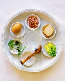 The Seder Ritual: The Order of the Seder
