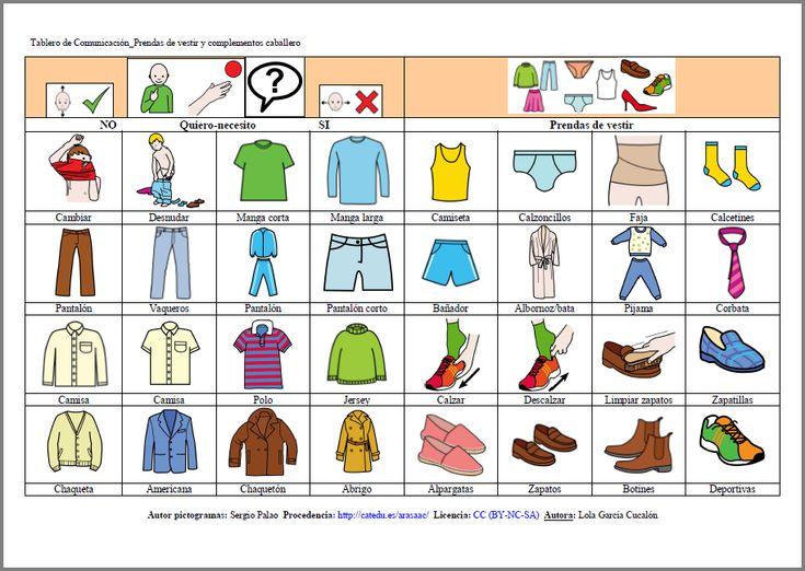MATERIALES - Tableros de comunicación: Ropa y complementos 1.  Se compone de varios tableros para adultos con dificultades en la expresión. La finalidad es cubrir las necesidades básicas del día a día: alimentación, vestido, emociones, aseo, salidas, acciones…y poder comunicarlas. Puede servir también para al interlocutor para preguntar.  http://arasaac.org/materiales.php?id_material=678