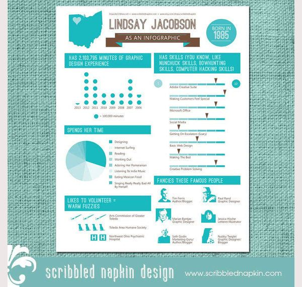 Personalized Info graphic Resume Design , Infographic Resume Template for Successful Job Application , Creating a resume is not as easy as you think. You may find it difficult to filter the information that you need write in the resume. You can minimize...