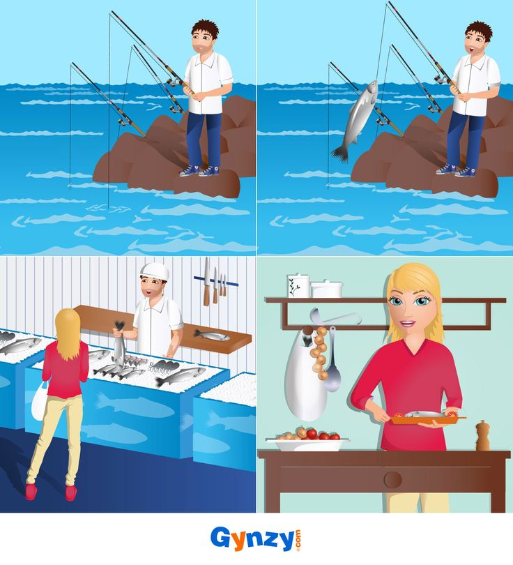 4-step sequence story pictures about everyday life events.  Find more at: http://r.gynzy.com/82304f9d
