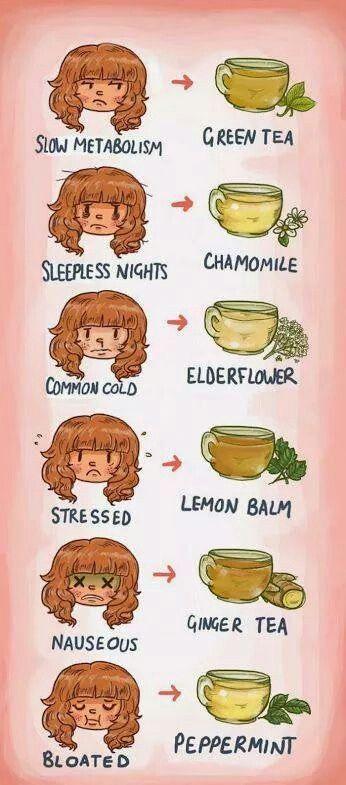 Petite astuces avec le thé.
