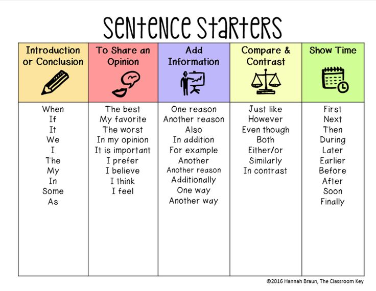free sentence starter page for teaching writing, would be perfect in a writing folder