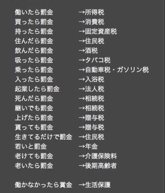ぜいきん。 日本という国の仕組み。 えげつない。笑 こういう時代に、どんどん生きづらくなる人の共通する言葉 「そんなの知らねぇよ」 知らないで済むことと、済まないことがあります。