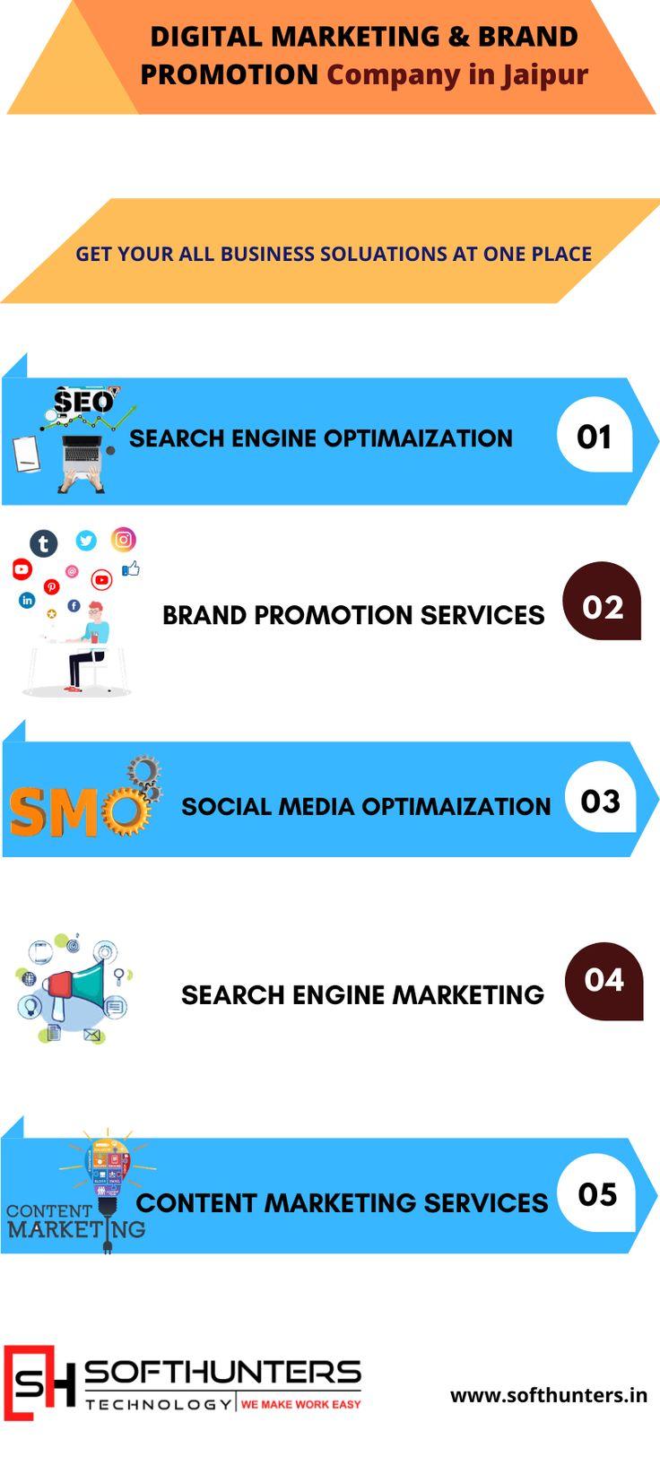 Certified Digital Marketing Company Near me in 2020