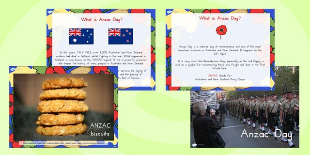 Anzac day information PowerPoint