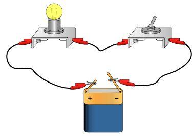 Cours de Physique-chimie 5e - Circuit électrique simple - Maxicours.com                                                                                                                                                                                 Plus